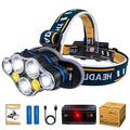 Aukelly LED Headlamp USB Rechargeable Head Lamps Head Flashlight LED T6 Headlights High Lumens,8 Modes,Waterproof,Bright Headlamp for Camping Cycling Fishing,with 18650 Battery