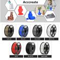 Acccreer – consommable d'imprimante 3D Ender 3, consommable d'imprimante en PLA/TPU/PETG, Filament