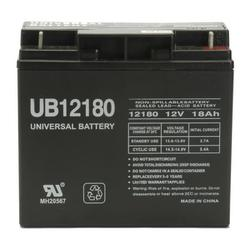 Replacement for GS Portalac PE12V17 Replacement Rhino Battery