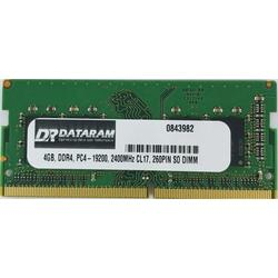 DATARAM 4GB DDR4 PC4-2400 SO DIMM Memory RAM Compatible with Lenovo THINKCENTRE M910 Tiny
