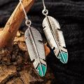 Anthropologie Jewelry | Anthro Boho Silver Turquoise Feather Earrings | Color: Blue/Pink | Size: Os