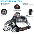 Headlamp Flashlight, USB Rechargeable Led Headlamp, Zoomable, Super Bright Head Lamp Flashlight, for Camping, Hiking, Outdoors, Fishing and Hard Hat Workers(3LED)
