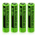 Replacement Battery for Clarity XLC3.4 / D714 / D722 / D702 (2 Pack)