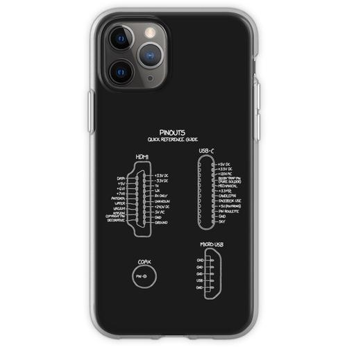Pinbelegung Flexible Hülle für iPhone 11 Pro
