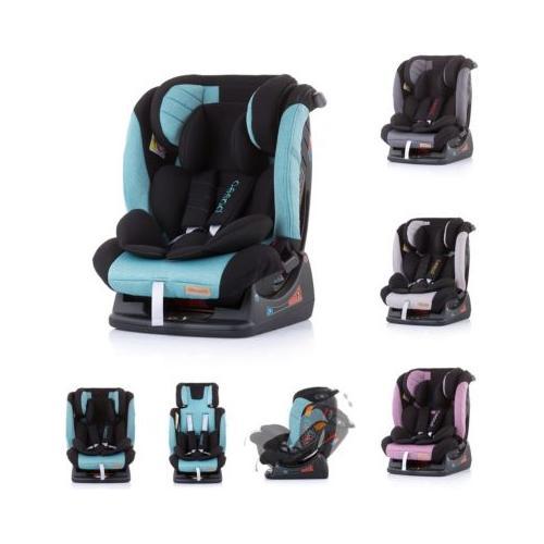 Kindersitz Paseo Kindersitze blau